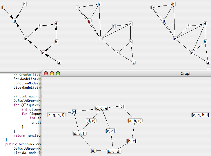 oriented graph -> moralized -> triangulated -> junction graph